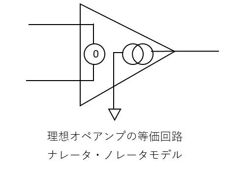 理想オペアンプのモデル