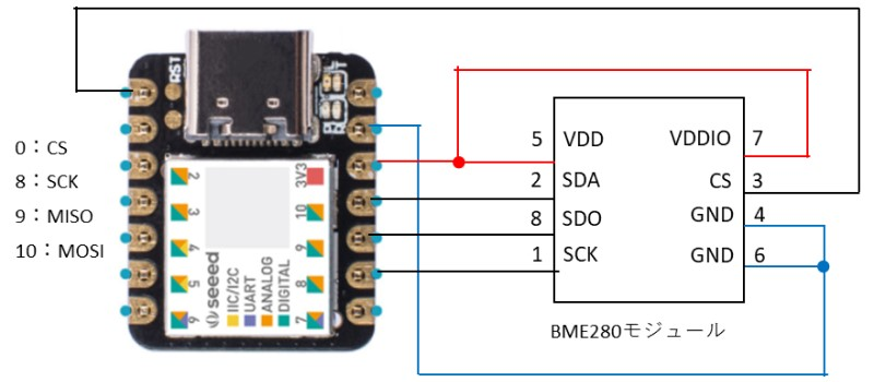 SeeeduinoとBME280の動作確認の回路図