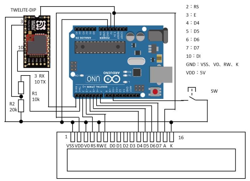 Arduinoとトワイライトの組み合わせ(親機)
