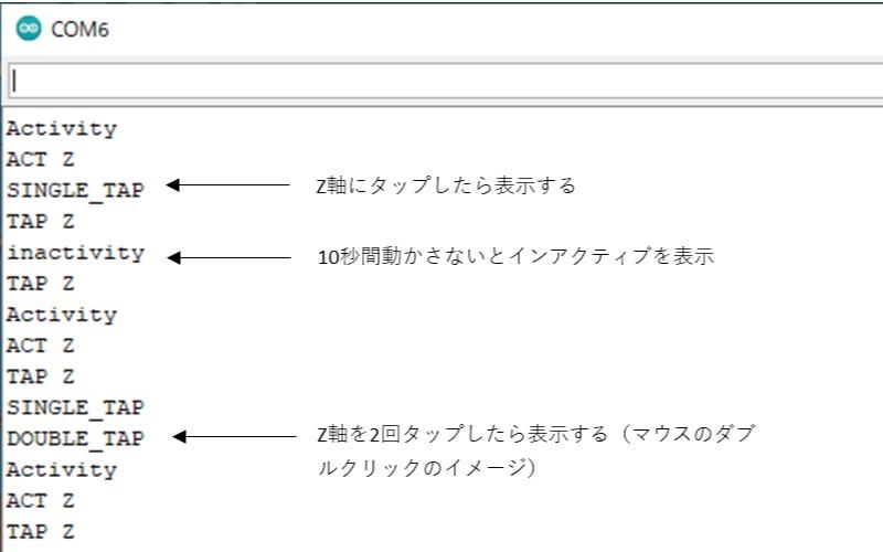 割り込みイベントやタップ情報の表示結果