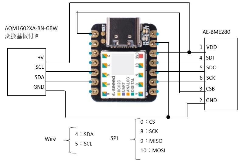 BME280から取得した温湿度・気圧の情報をLCDに表示する回路