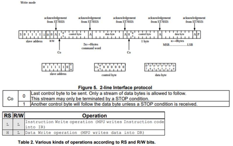 引用:ST7032のデータシート(2-line Interface protocol)